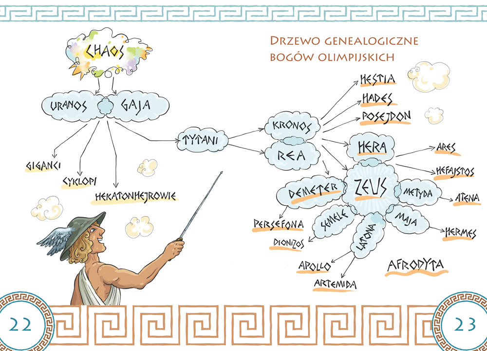 graves mity greckie pdf chomikuj