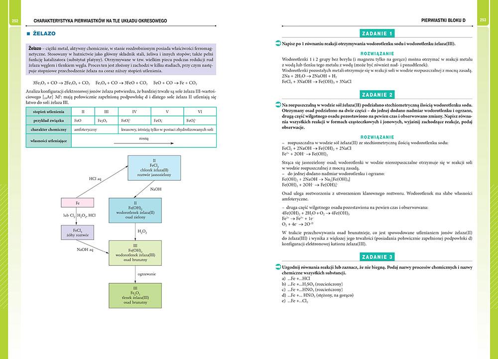 witowski chemia 2019 pdf